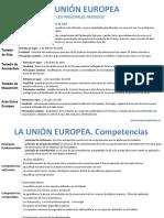 Esquemas Union Europea.pdf