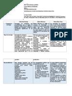 ACTIVIDAD 2. Matriz de Triple entrada Curso de Estrategias de Aprendizaje.docx