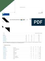 2nd ODI, South Africa Women Tour of Ban... Jan 14 _ Match Summary