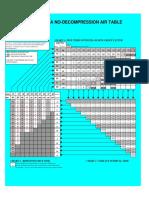 NOAA No-Decompression Air Table.pdf