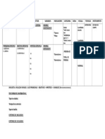 Matriz de Consistencia Para Investigacion (1)