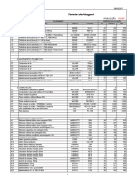 Tabela de Aluguel