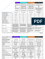 ASME-ISO-Comparison-details.pdf