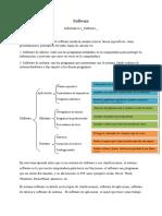 Informatica Software, y sus componentes
