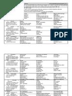 Coleccion conectores.pdf