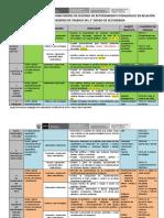 Comp_cap_ind Sesión Reforzamiento_2017_para Incorporar en Planificacion Curricular