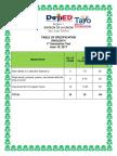 1st Summative Test in English-q1