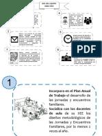 Infografía Rol Directivo AP.dir.Doc
