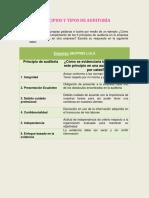 Evidencia AA1Ev3 Informe Ejecutivo