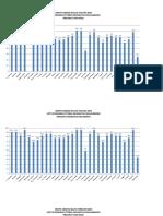 Grafik Absensi.docx