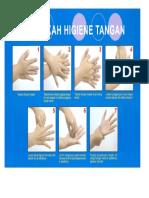7 Langkah Cuci Tangan