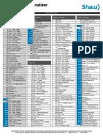 spp_calgarylineup.pdf