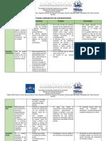 Cuadro Comparativo de Los Inventarios (1)
