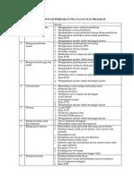 1.1.3.2 bukti inovasi pelayanan.docx