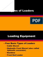 4 Types of Loaders