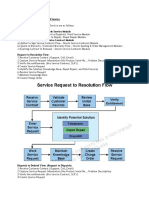 documents.mx_business-flows-in-oracle-crm-service.docx