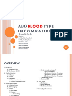 ABO Blood Type Incompatibilty (Super Final)