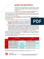 grados.pdf