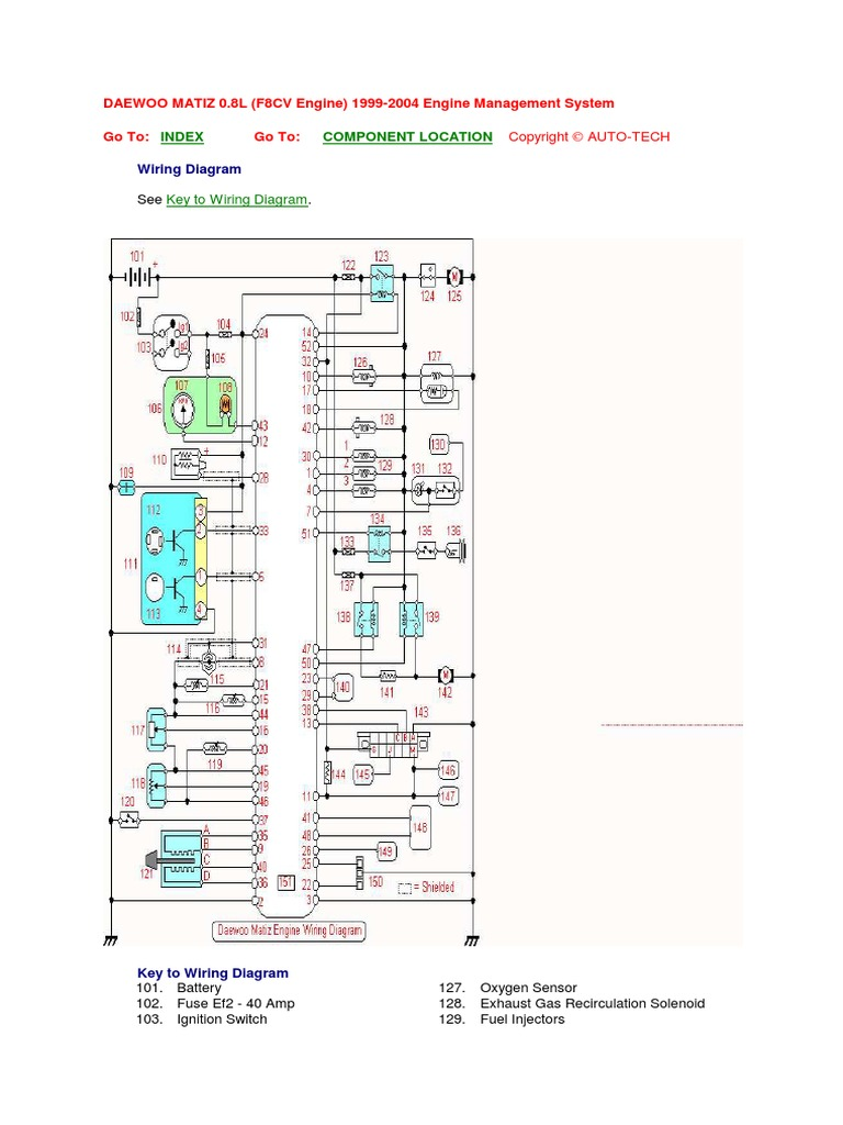 Daewoo O2 Sensor Wiring - Mitsubishi Car Audio Wiring -  viiintage.losdol2.jeanjaures37.frWiring Diagram