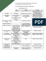 FTDDL-advent+_2C+simbang+gabi.pdf