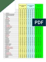 Trabajo Estadistica y Gestion de Datos(1)