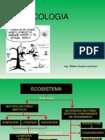 Presentacion 2. Ecologia y Factores de La Produccion