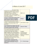 June Current Affairs of 2017