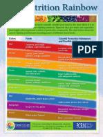 Nutrition Rainbow