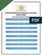 Rajasthan Handloom Development Co