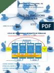 DIAPOSITIVAS DE CICLO DE POLITICAS PUBLICAS E.P ECONOMIA UNH 2017..pptx
