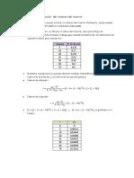 Cálculos Para La Obtención Del Volumen Del Reactor