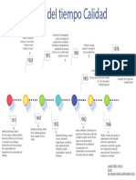 Linea del tiempo 2.pdf