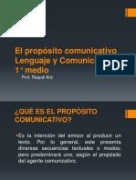 elpropsitocomunicativo-140811162852-phpapp01