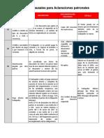 Catalogo de Causales INFONAVIT