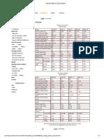 Exdruder Machine Specifications