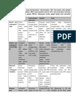 Tabel jurnal terjemahan.docx
