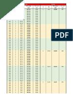 Proyecto Colinadetalles de Las Unidades en Venta-071016