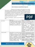 Evidencia 11 Taller de Indicadores (Competitividad y Riesgo Pais) (3)