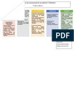 Modelo de Causalidad Resuelto-marcos