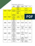 Actividades Semanales - AGOSTO.docx