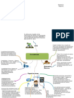 Tarea 1(Mapa Mental y Balance General)