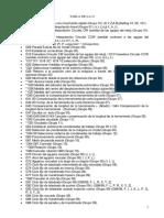 Apuntes de fresadora haas (códigos G Y M).