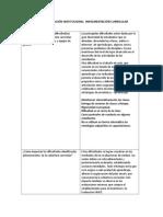 Pme Autoevalución Institucional Implementación Curricular (1)