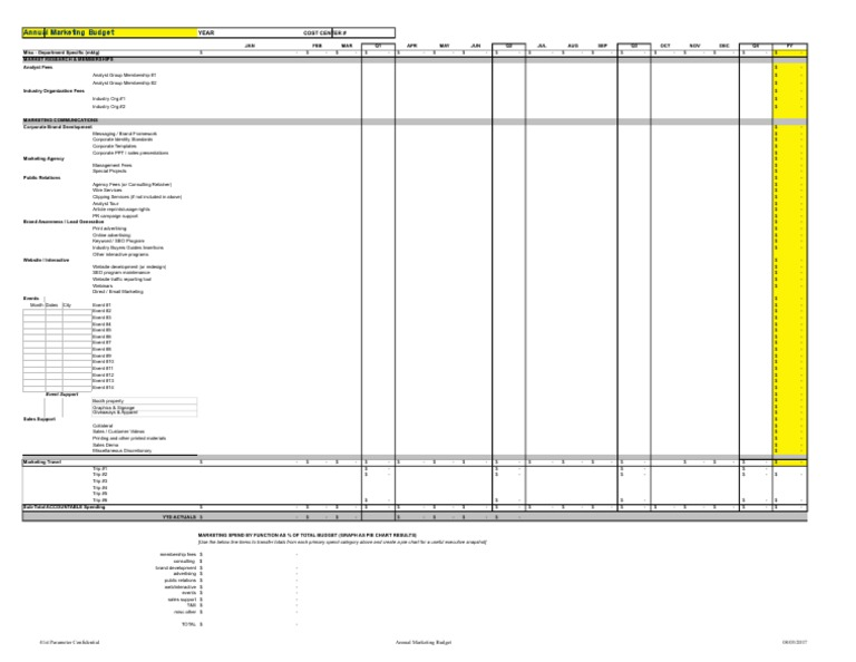 Annual Marketing Budget Template | Promotion And Marketing ...