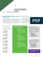 Investment Foundation - Derivatives