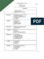 7th learner profiles worksheet