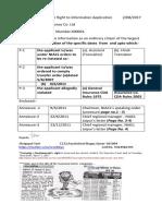 20817 NIACL RTI Online Seeking Specific Dates