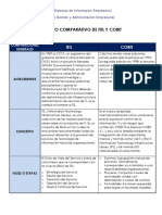 Tabla Comparativa ITIL - COBIT