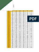Datos Mantaro Pag.37
