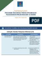 Rnpk 2015 - Hasil Komisi II Dikdas